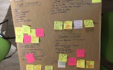 Retour sur l'atelier collaboratif d'Effency sur le travail d'équipe
